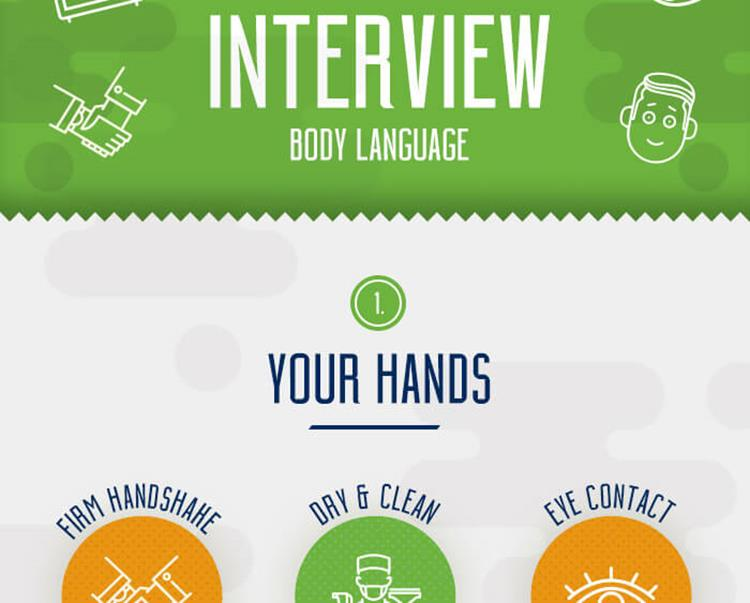 Breaking Down Interview Body Language