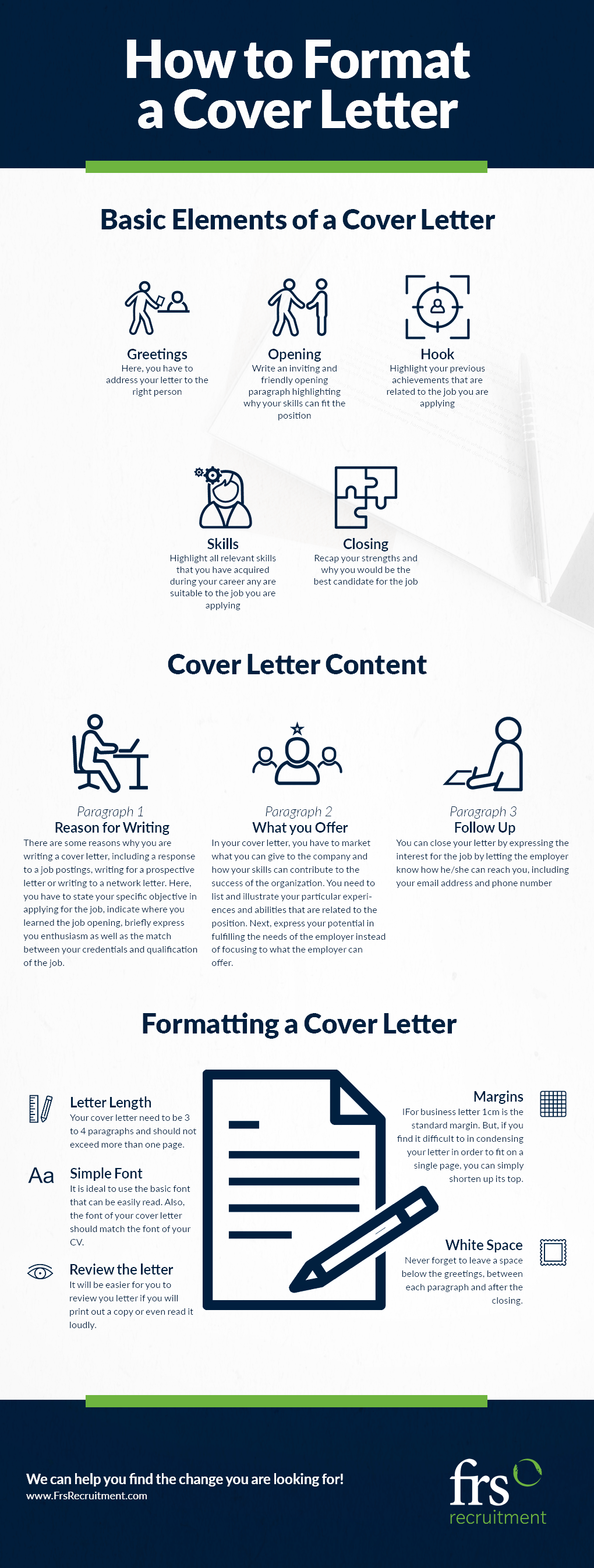 Infographic - How to format  cover letter