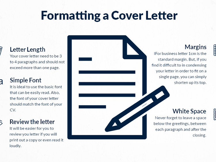 cover how to format a cover letter