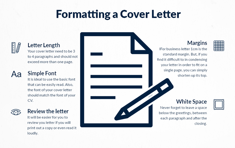 infographic how to format a cover letter - Cv Wording